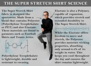 The Science In The Shirt